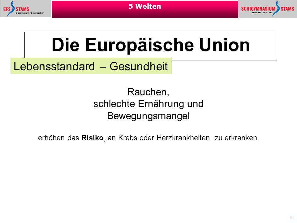 Die Europäische Union Lebensstandard – Gesundheit Rauchen,