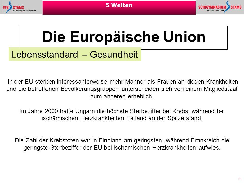 Die Europäische Union Lebensstandard – Gesundheit