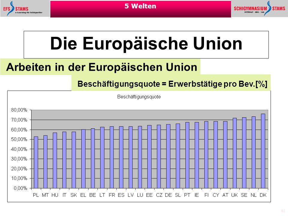 Die Europäische Union Arbeiten in der Europäischen Union