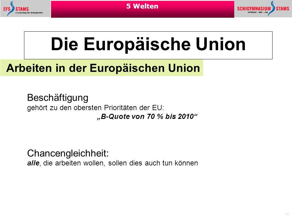 Arbeiten in der Europäischen Union