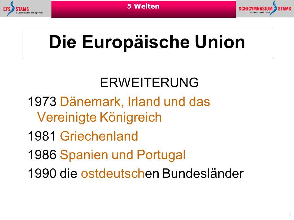 Die Europäische Union ERWEITERUNG