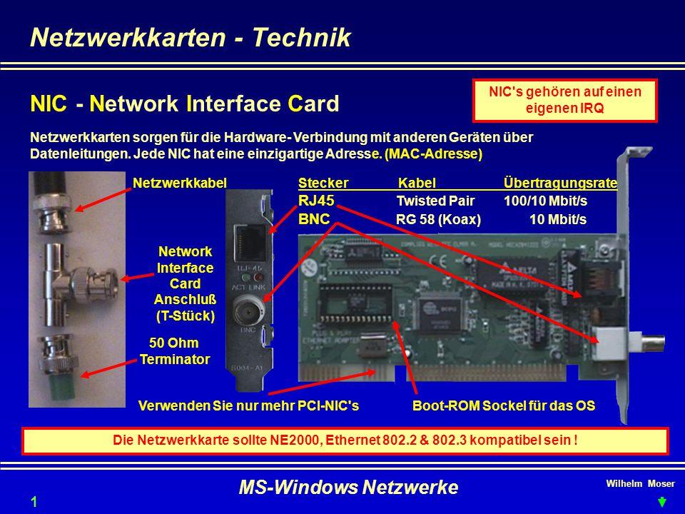 Netzwerkkarten - Technik