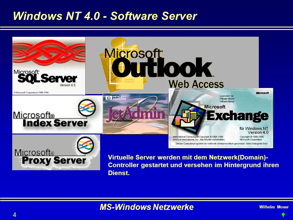 Windows NT 4.0 - Software Server