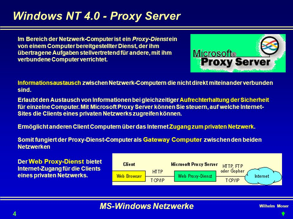 Windows NT 4.0 - Proxy Server