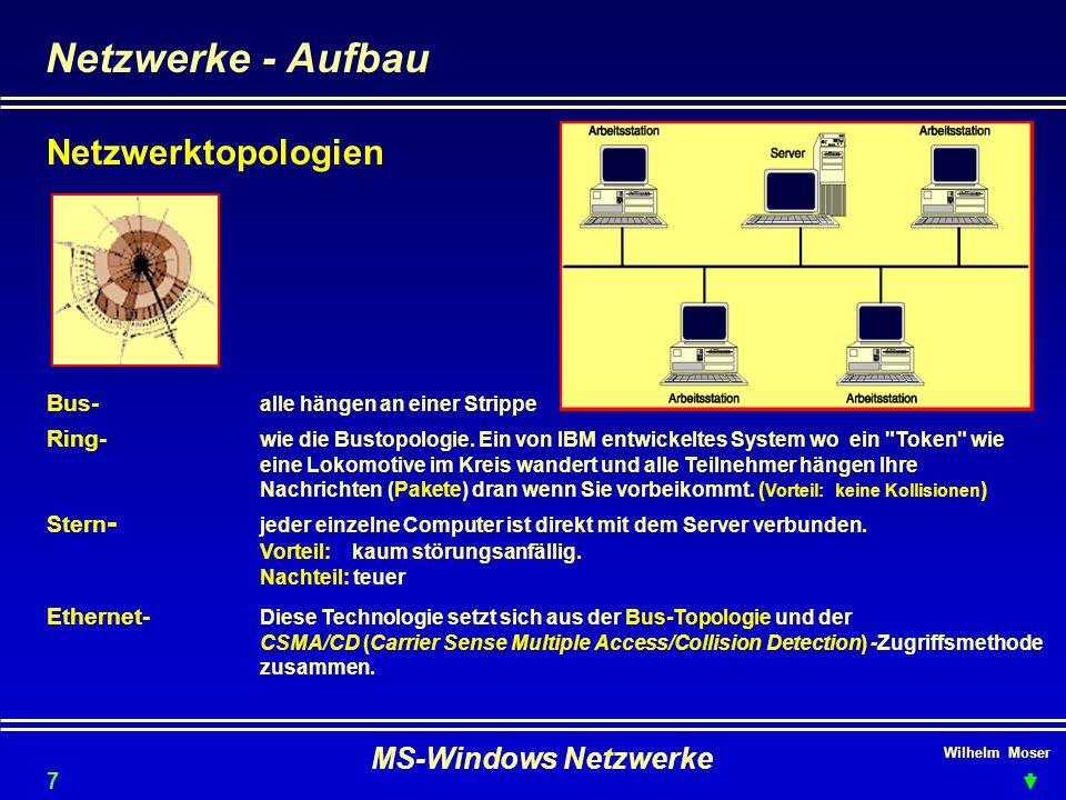 Netzwerke - Aufbau Netzwerktopologien MS-Windows Netzwerke