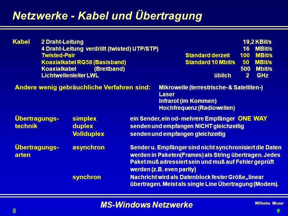 Netzwerke - Kabel und Übertragung