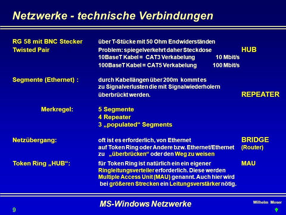 Netzwerke - technische Verbindungen