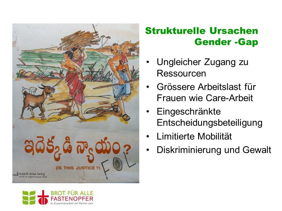 Strukturelle Ursachen Gender -Gap