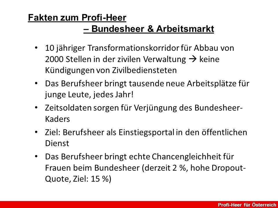 – Bundesheer & Arbeitsmarkt