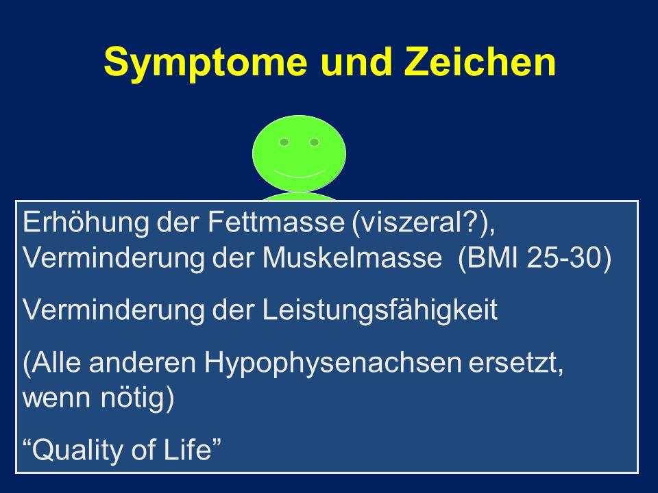 Symptome und Zeichen Erhöhung der Fettmasse (viszeral ), Verminderung der Muskelmasse (BMI 25-30) Verminderung der Leistungsfähigkeit.
