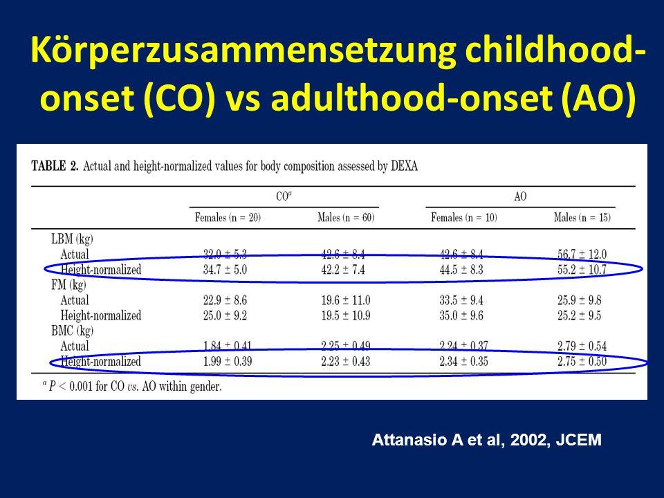 Körperzusammensetzung childhood-onset (CO) vs adulthood-onset (AO)