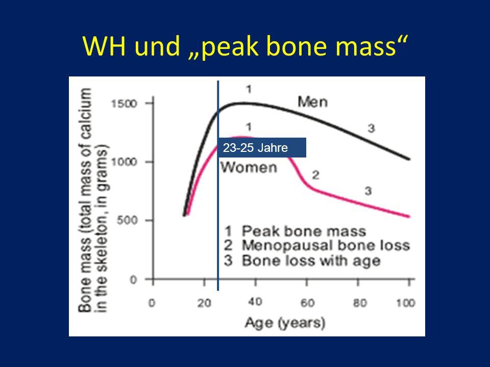 """WH und """"peak bone mass 23-25 Jahre"""