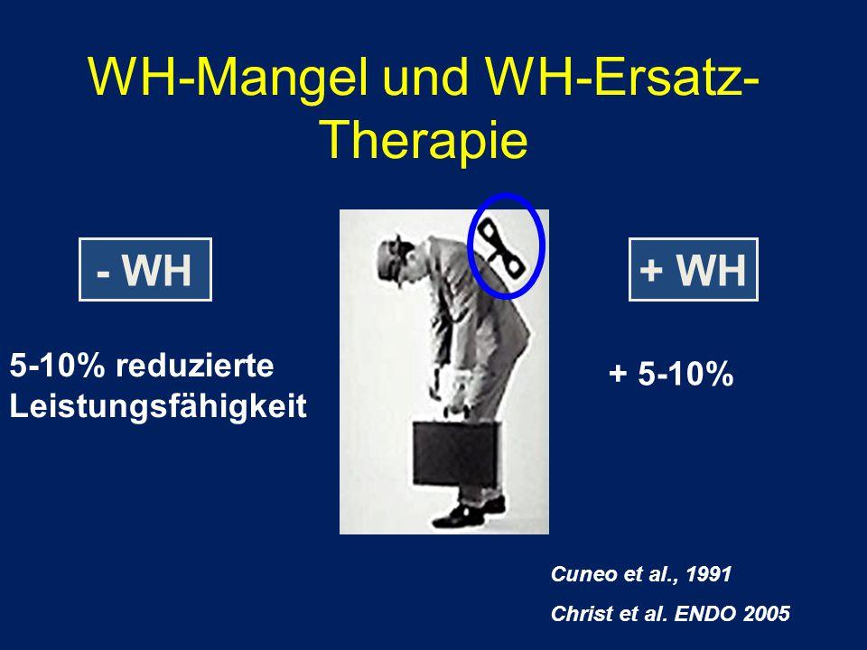 WH-Mangel und WH-Ersatz-Therapie