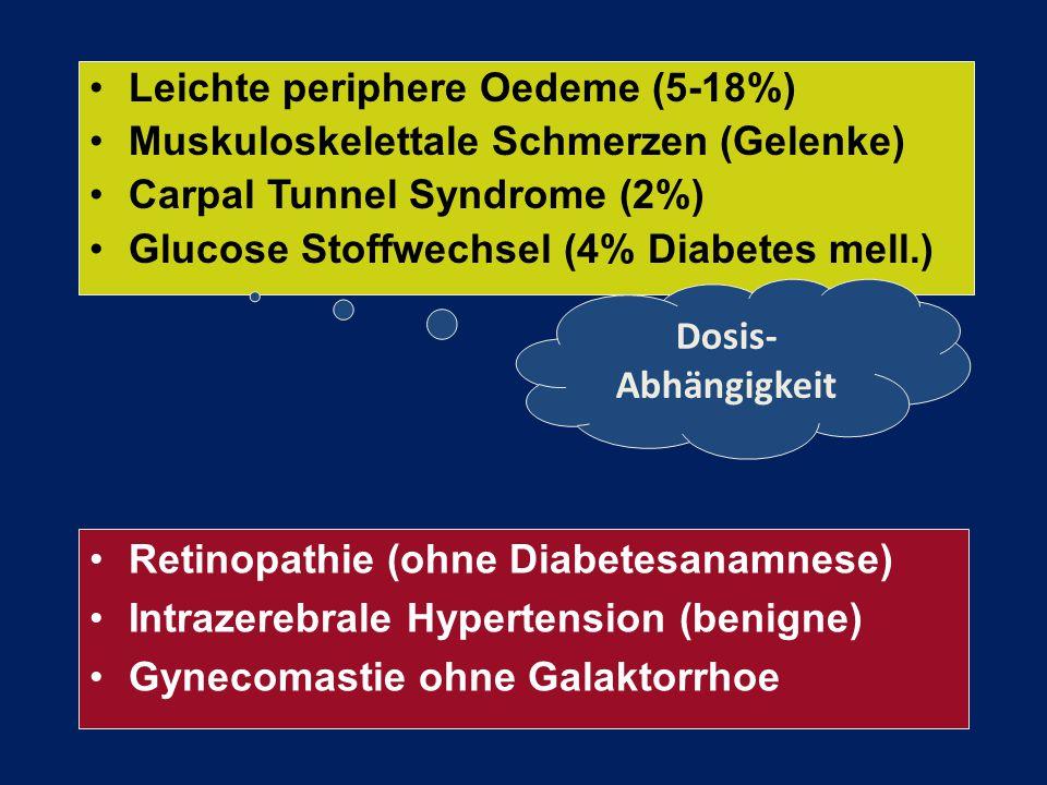 Leichte periphere Oedeme (5-18%)