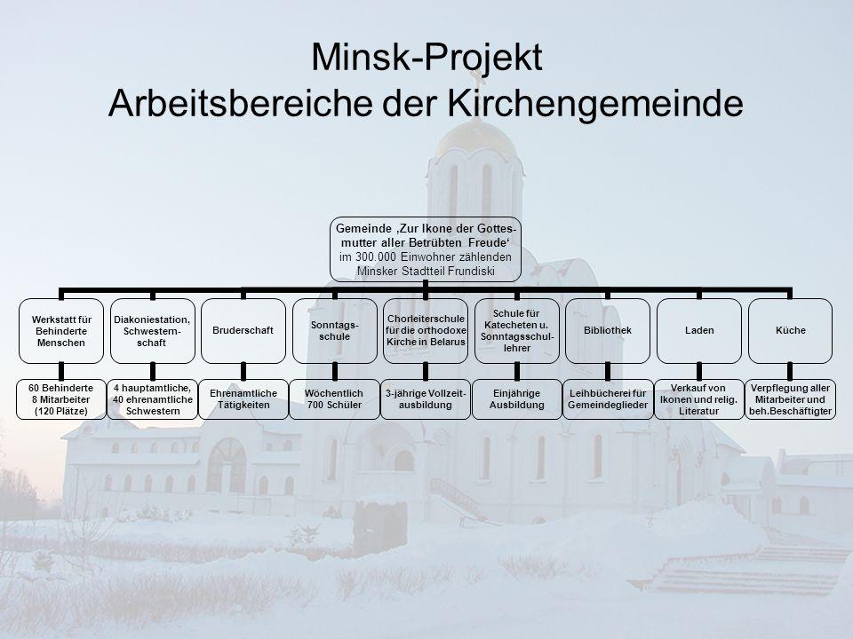 Minsk-Projekt Arbeitsbereiche der Kirchengemeinde
