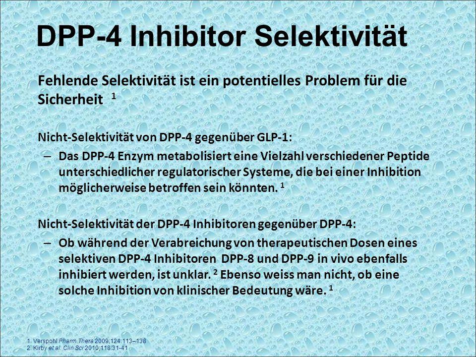 DPP-4 Inhibitor Selektivität