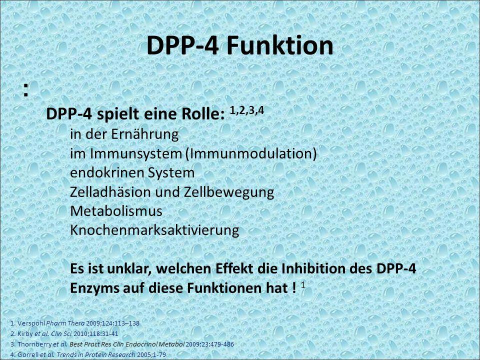 DPP-4 Funktion : DPP-4 spielt eine Rolle: 1,2,3,4 in der Ernährung