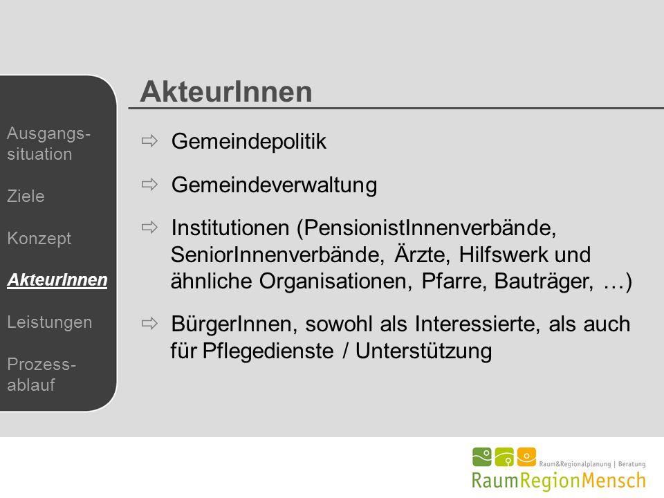 AkteurInnen Gemeindepolitik Gemeindeverwaltung
