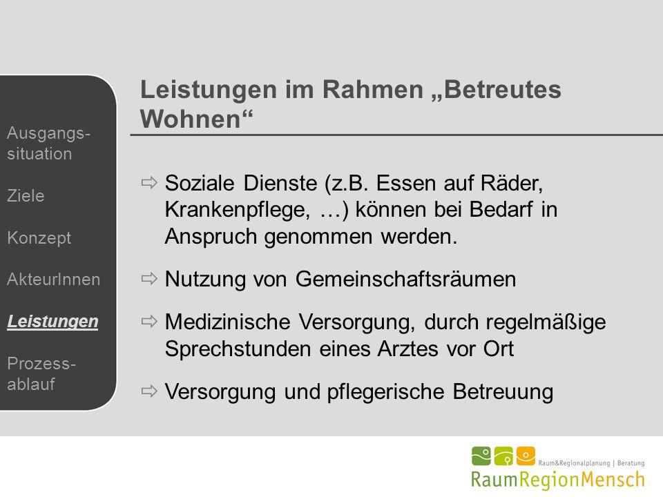 """Leistungen im Rahmen """"Betreutes Wohnen"""