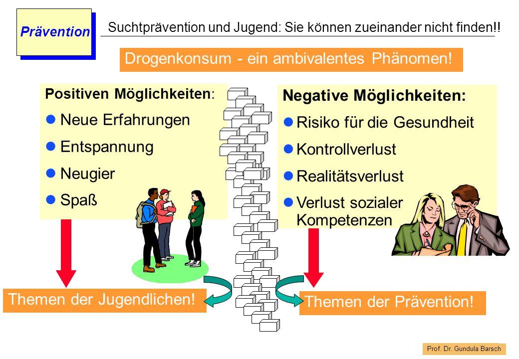 Suchtprävention und Jugend: Sie können zueinander nicht finden!!