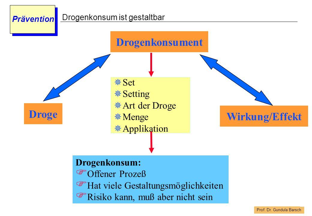 Drogenkonsument Droge Wirkung/Effekt