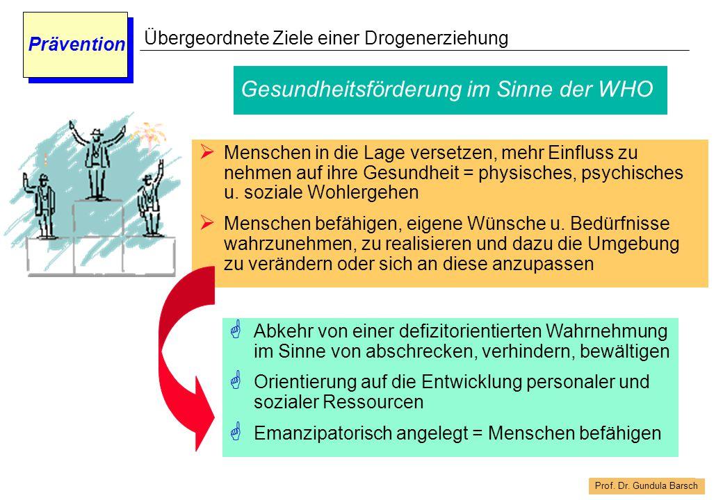 Gesundheitsförderung im Sinne der WHO