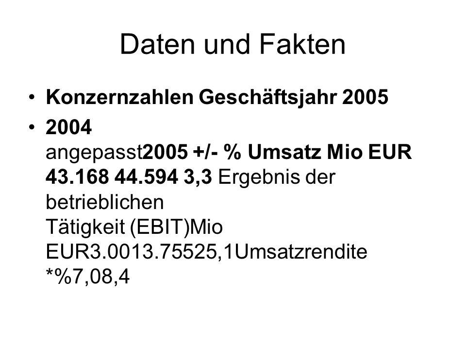 Daten und Fakten Konzernzahlen Geschäftsjahr 2005