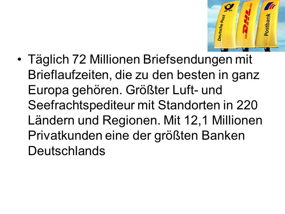 Täglich 72 Millionen Briefsendungen mit Brieflaufzeiten, die zu den besten in ganz Europa gehören.