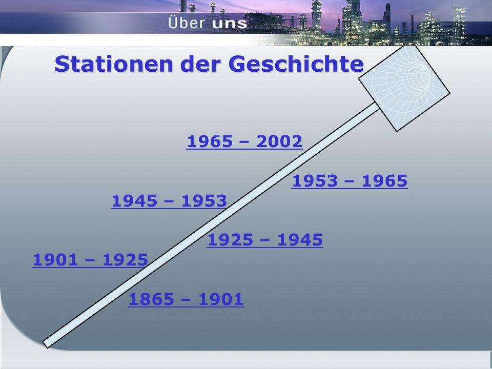 Stationen der Geschichte