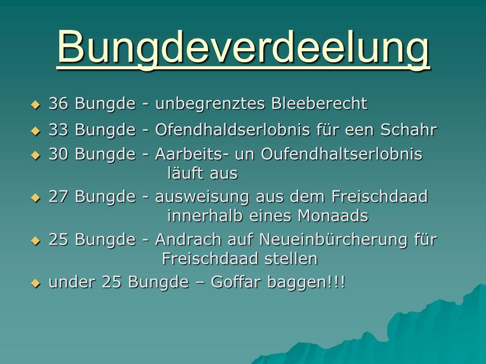 Bungdeverdeelung 36 Bungde - unbegrenztes Bleeberecht