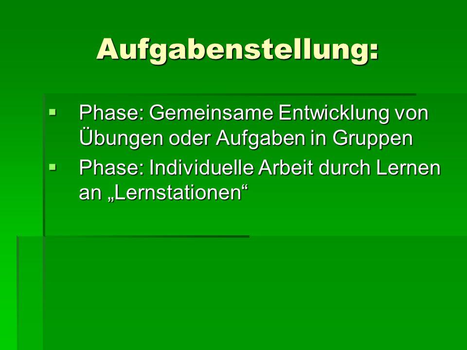 Aufgabenstellung: Phase: Gemeinsame Entwicklung von Übungen oder Aufgaben in Gruppen.
