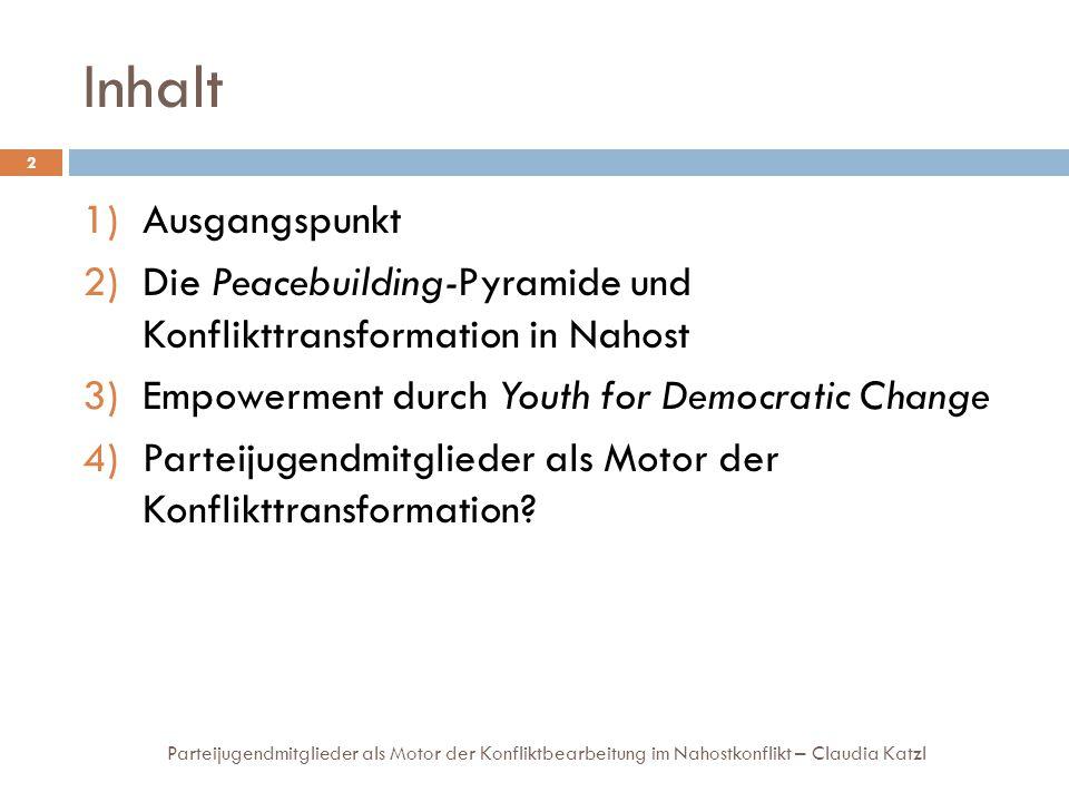 Inhalt Ausgangspunkt. Die Peacebuilding-Pyramide und Konflikttransformation in Nahost. Empowerment durch Youth for Democratic Change.