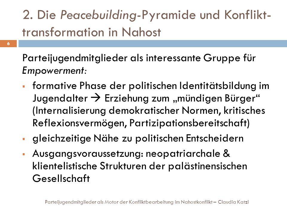 2. Die Peacebuilding-Pyramide und Konflikt-transformation in Nahost