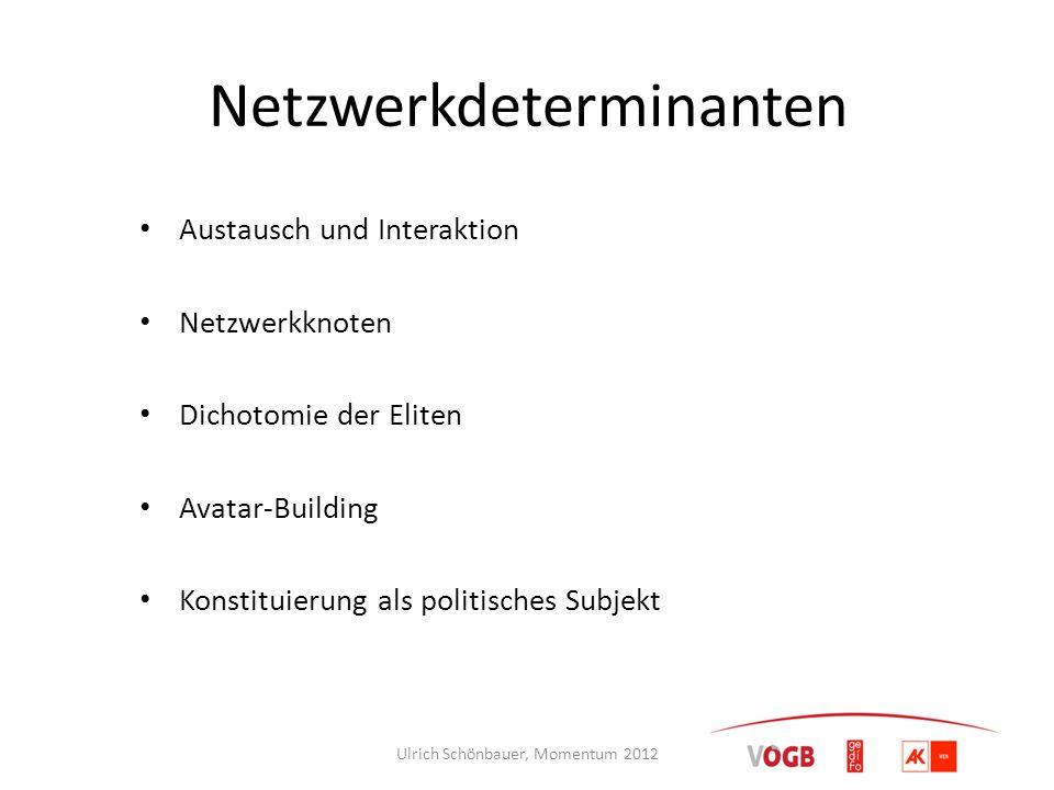 Netzwerkdeterminanten