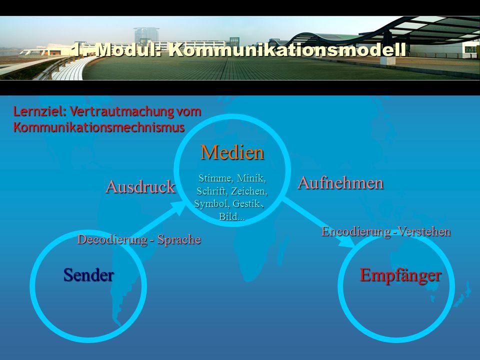 Medien 1. Modul: Kommunikationsmodell Aufnehmen Ausdruck Sender