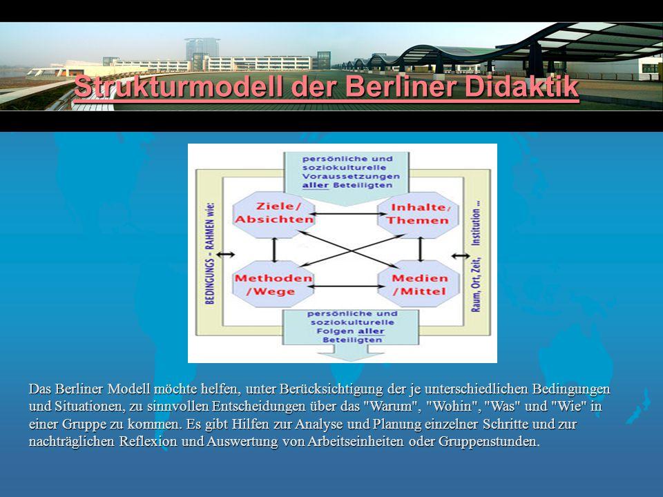 Strukturmodell der Berliner Didaktik