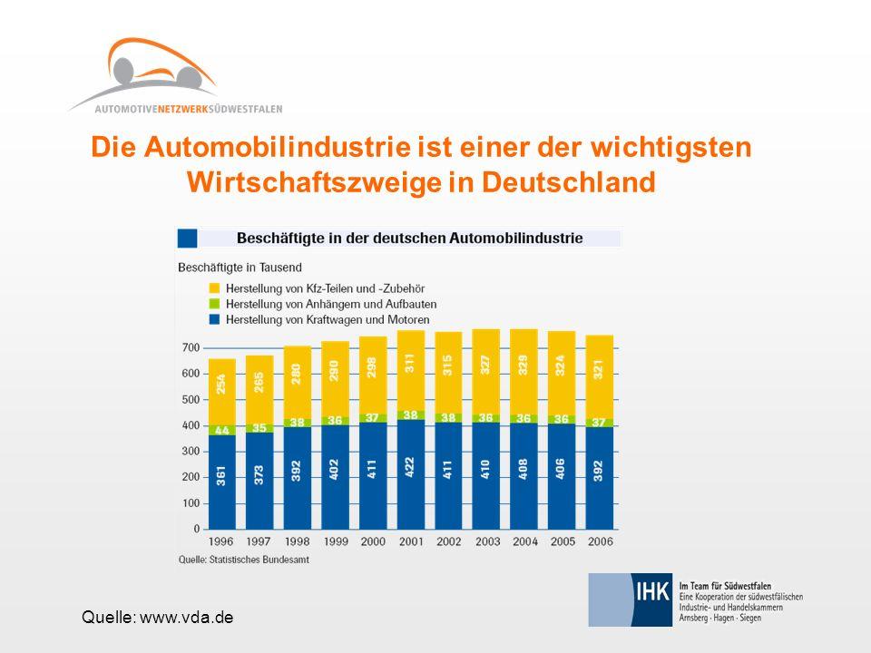 Die Automobilindustrie ist einer der wichtigsten Wirtschaftszweige in Deutschland
