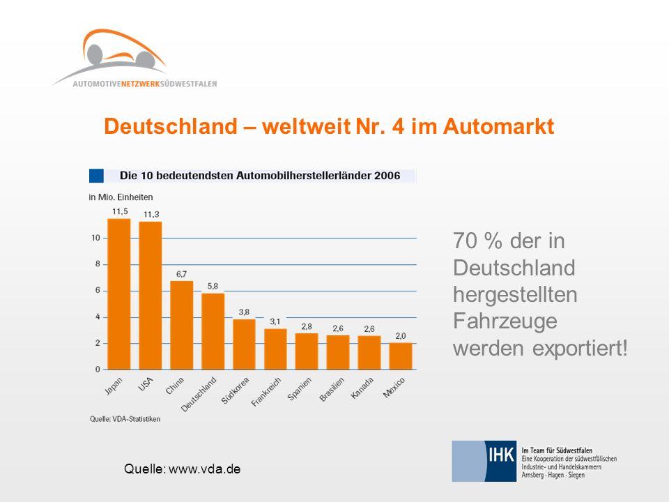 Deutschland – weltweit Nr. 4 im Automarkt