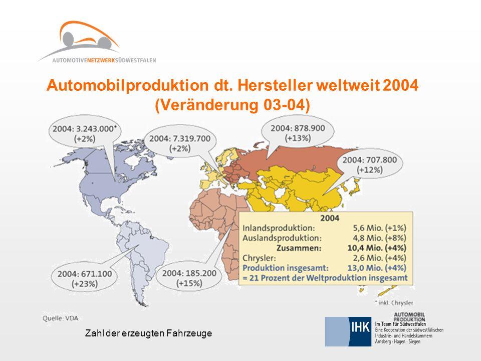 Automobilproduktion dt. Hersteller weltweit 2004 (Veränderung 03-04)