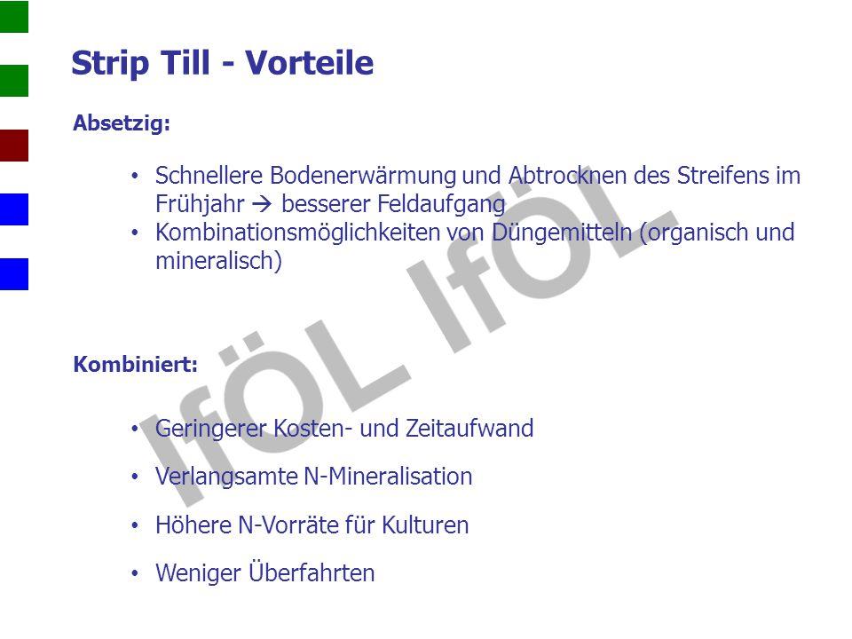 Strip Till - Vorteile Absetzig: Schnellere Bodenerwärmung und Abtrocknen des Streifens im Frühjahr  besserer Feldaufgang.
