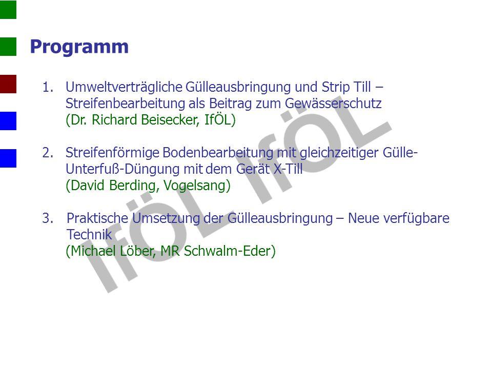Programm Umweltverträgliche Gülleausbringung und Strip Till – Streifenbearbeitung als Beitrag zum Gewässerschutz (Dr. Richard Beisecker, IfÖL)