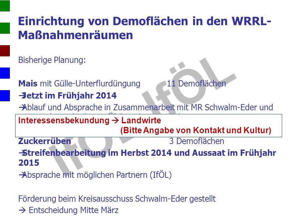 Einrichtung von Demoflächen in den WRRL-Maßnahmenräumen