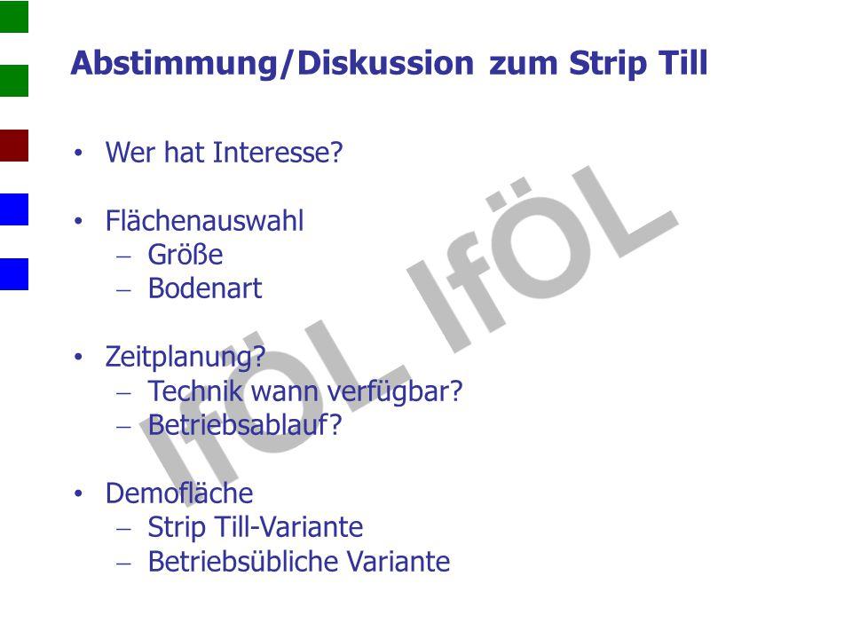 Abstimmung/Diskussion zum Strip Till