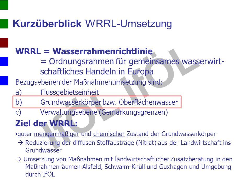 Kurzüberblick WRRL-Umsetzung