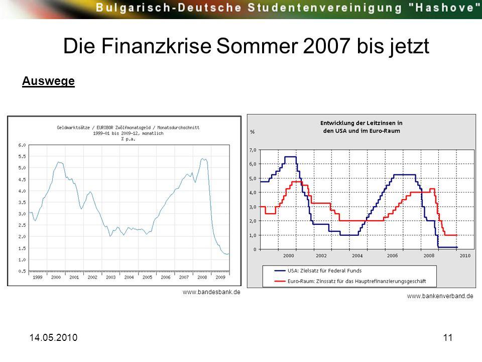 Die Finanzkrise Sommer 2007 bis jetzt