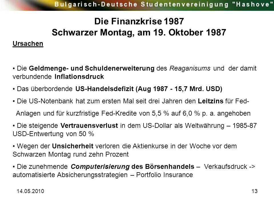 Die Finanzkrise 1987 Schwarzer Montag, am 19. Oktober 1987