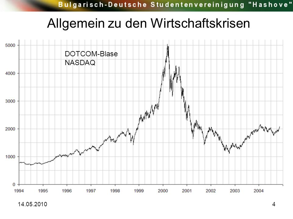 Allgemein zu den Wirtschaftskrisen