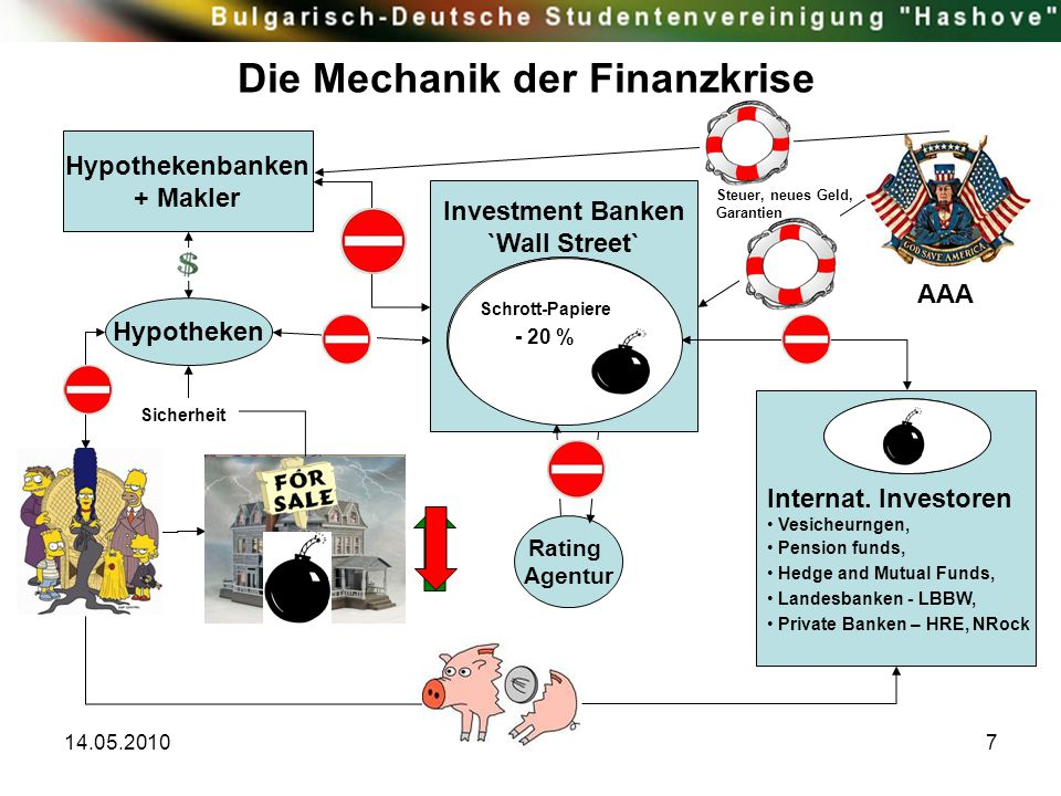 Die Mechanik der Finanzkrise