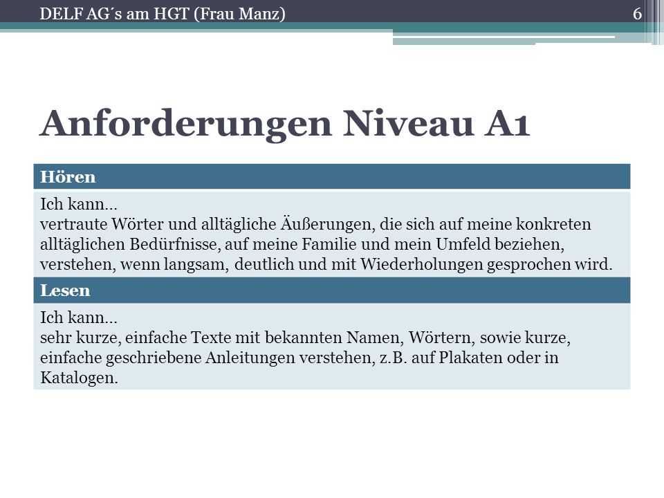 Anforderungen Niveau A1