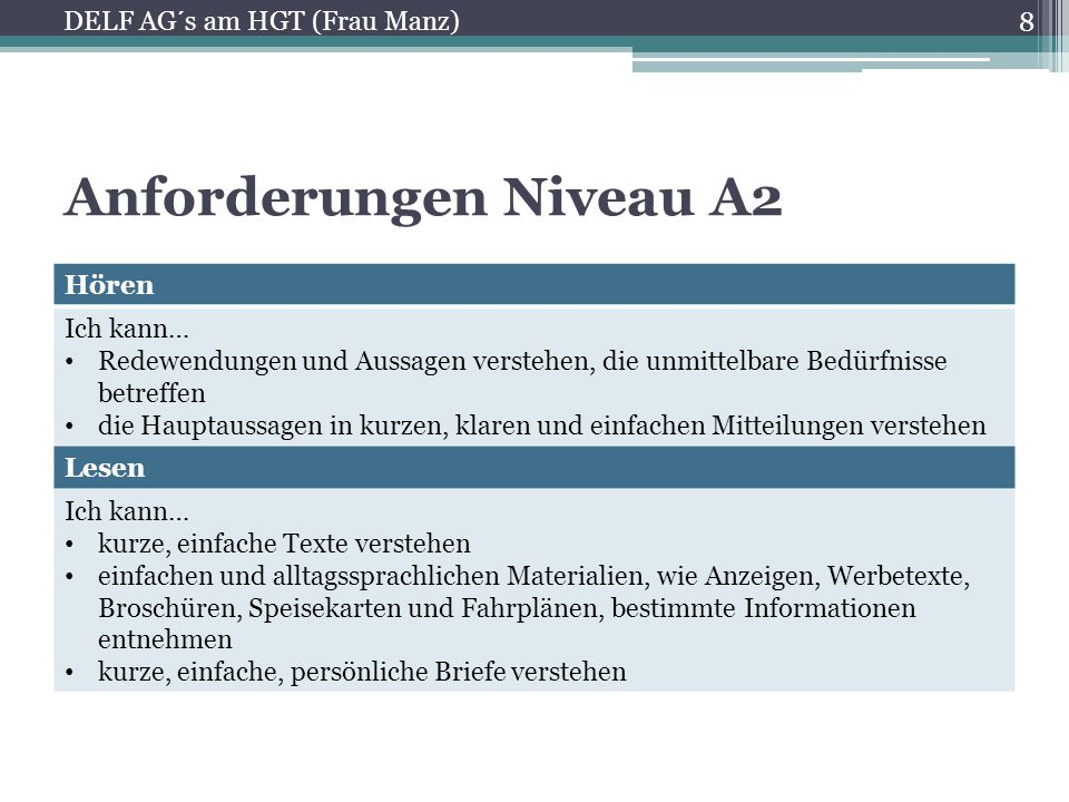 Anforderungen Niveau A2